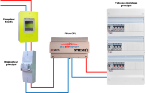 filtre-cpl-strike-spica-installation